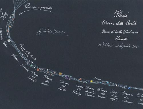 Bozzetto percorso espositivo